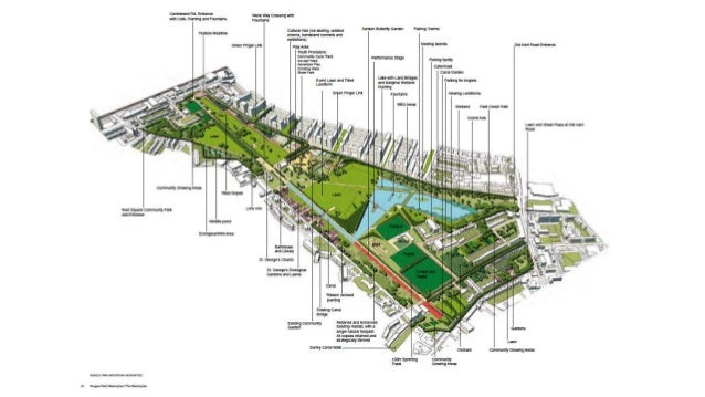 Upper Saddle River Nj >> Landscape architecture (ici & itd) final