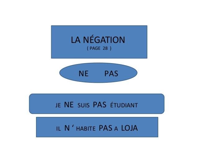 LA NÉGATION( PAGE 28 )NE PASJE NE SUIS PAS ÉTUDIANTIL N ' HABITE PAS A LOJA
