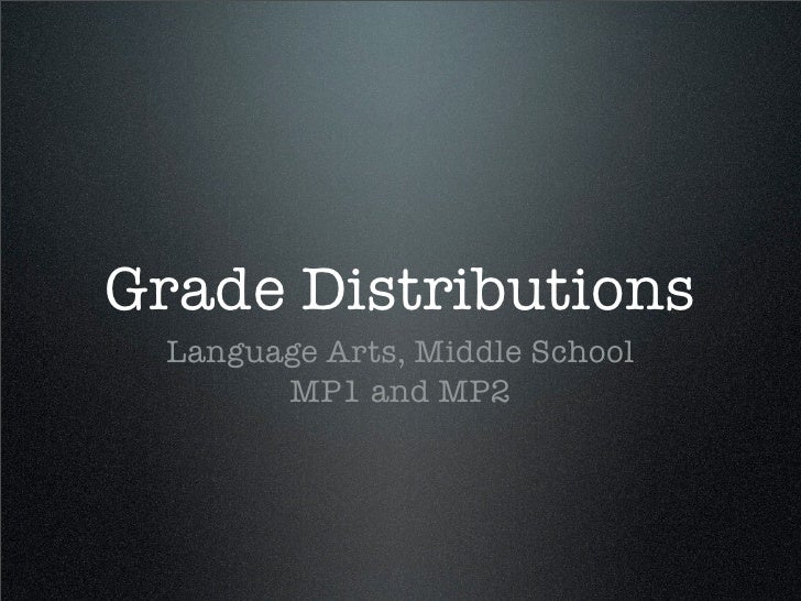 Grade Distributions  Language Arts, Middle School        MP1 and MP2