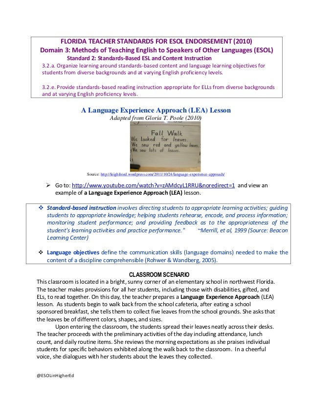 FLORIDA TEACHER STANDARDS FOR ESOL ENDORSEMENT (2010) Domain 3: Methods of Teaching English to Speakers of Other Languages...