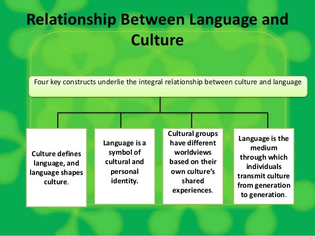 relationship between mass communication and culture