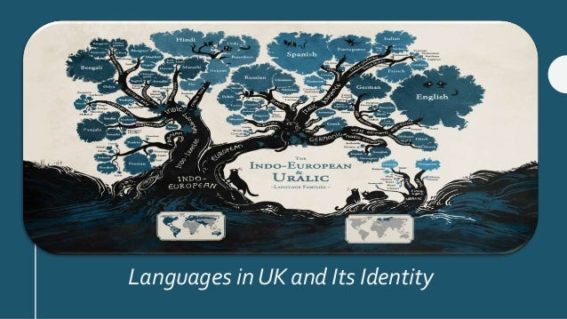 language and identity A significant construct in language learning research, identity is defined as how  a person understands his or her relationship to the world, how that relationship.