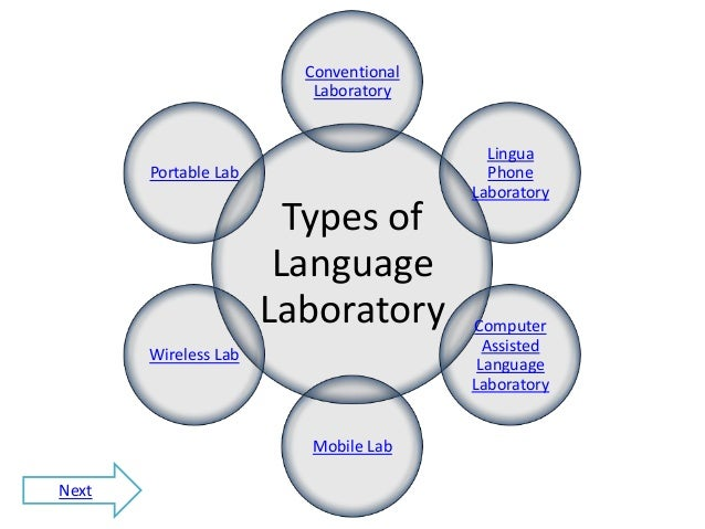 language lab Learning a new language takes practice, practice, and more practice and the  language lab at lone star college-montgomery is just the.