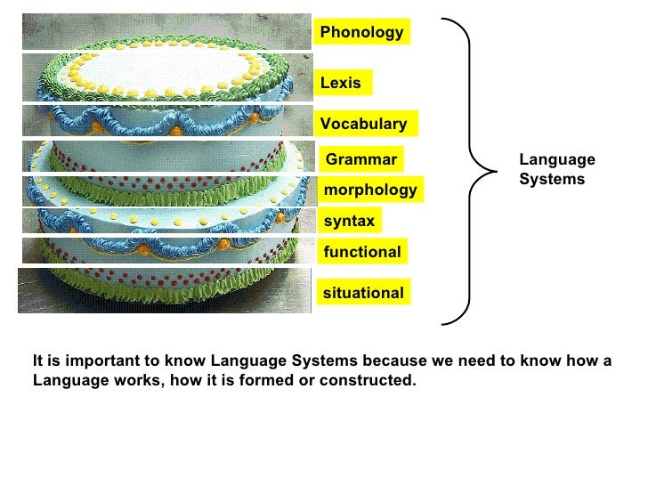 I need to get a full understanding of the Lexis of language, Phonology and Syntax.?