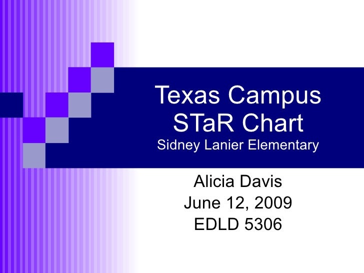 Texas Campus STaR Chart Sidney Lanier Elementary Alicia Davis June 12, 2009 EDLD 5306