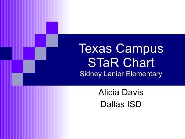 Texas Campus STaR Chart Sidney Lanier Elementary Alicia Davis Dallas ISD