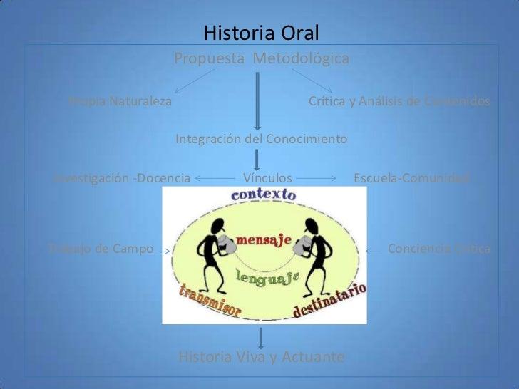 Historia Oral<br />Propuesta  Metodológica<br />            Propia Naturaleza                                          Crí...