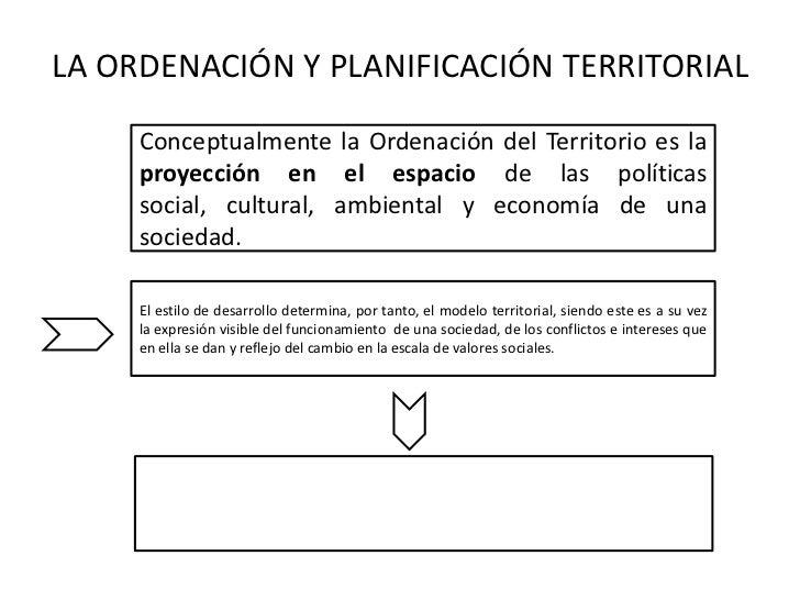 La ordenación y planificación territorial2