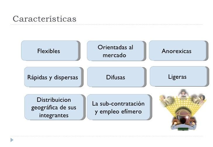Características  Flexibles  Orientadas al mercado  Anorexicas  Rápidas y dispersas Difusas Ligeras  La sub-contratación y ...