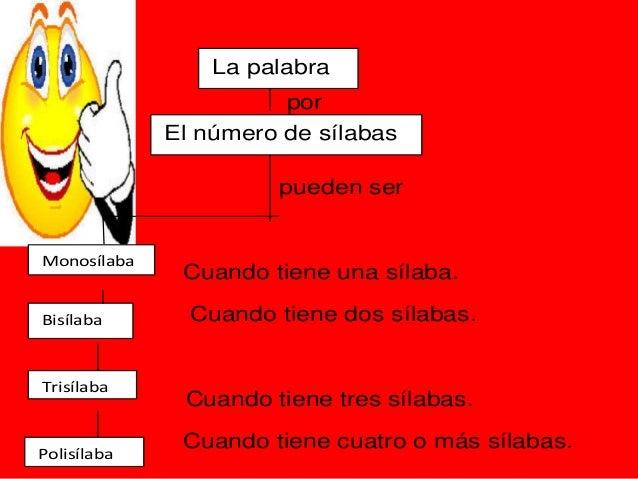 http://www.educa2.madrid.org/web/mariano.moreno/1.-la-silaba-tipos-de-palabras