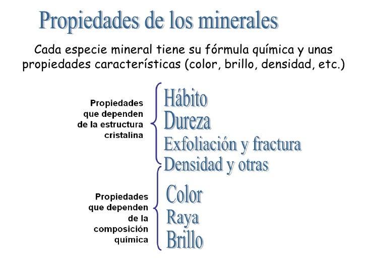 5 propiedades: