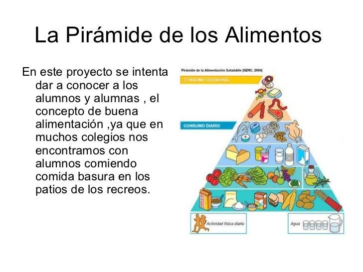 La Pirámide de los Alimentos  <ul><li>En este proyecto se intenta dar a conocer a los alumnos y alumnas , el concepto de b...