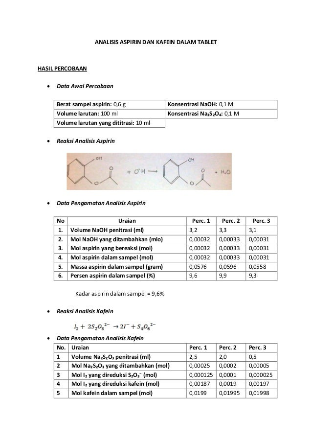 Laporan analisis aspirin dan kafein dalam tablet