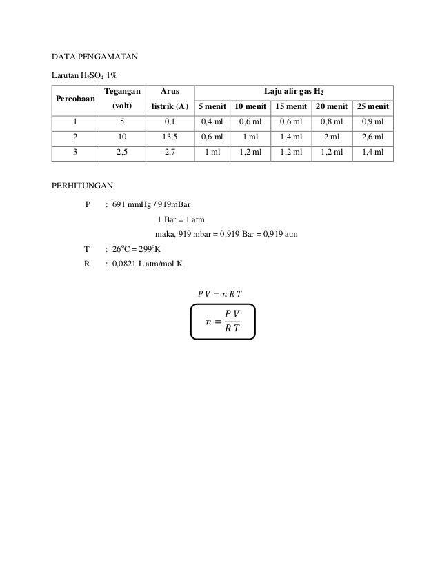 Pengolahan Data Praktikum Gas Hidrogen