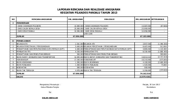 Laporan Rencana dan Realisasi Penggunaan Anggaran Pilkades Panjalu 2013