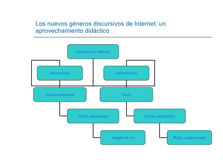 La programación por competencias (ii). tudela