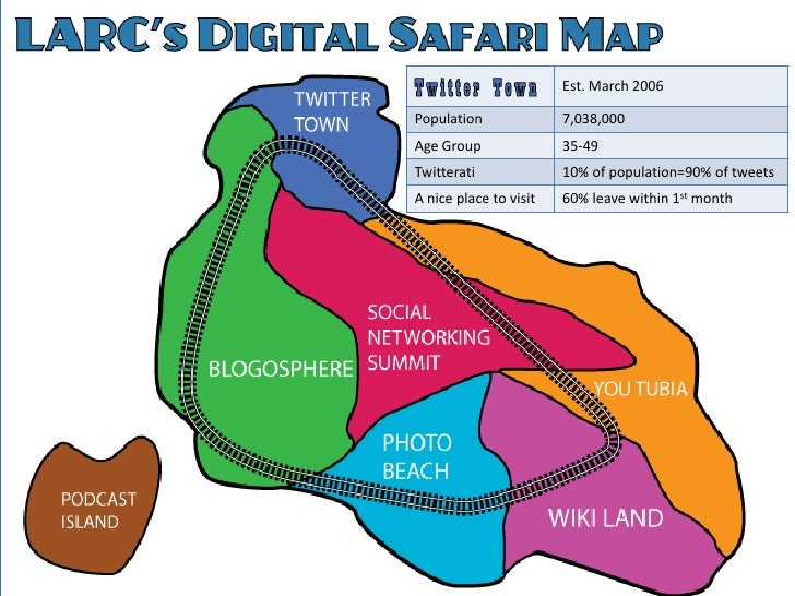 Twitter Town - LARC's Digital Safari