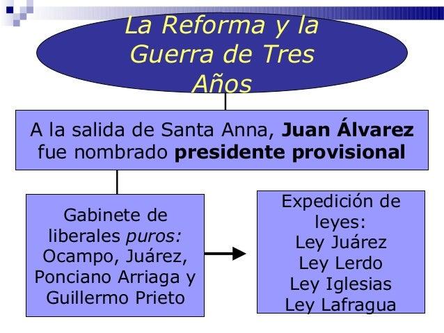 La Reforma y la Guerra de Tres Años A la salida de Santa Anna, Juan Álvarez fue nombrado presidente provisional Gabinete d...