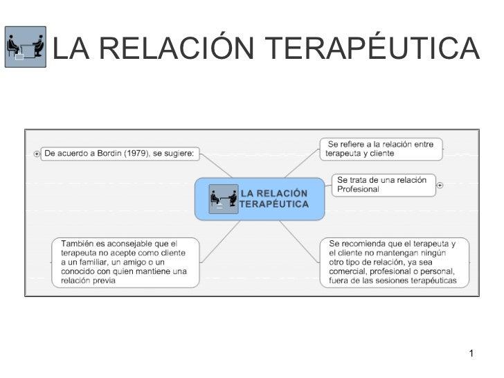 LA RELACIÓN TERAPÉUTICA