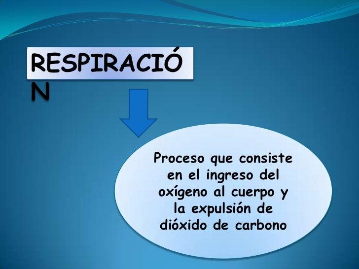 RESPIRACIÓN        Proceso que consiste          en el ingreso del         oxígeno al cuerpo y           la expulsión de  ...