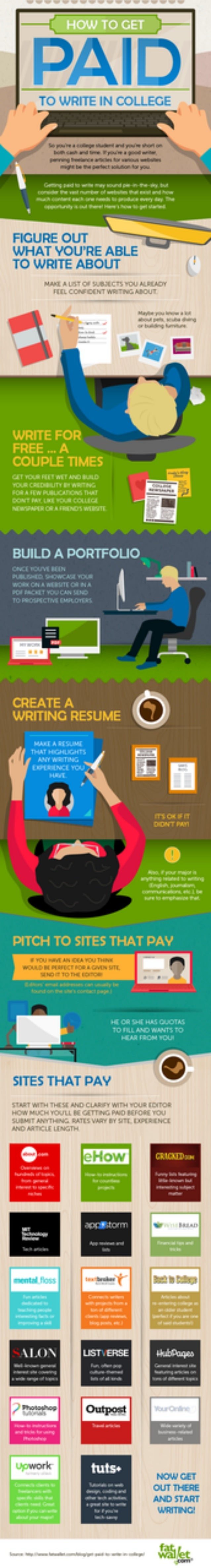 How to Make Money Writing in College?