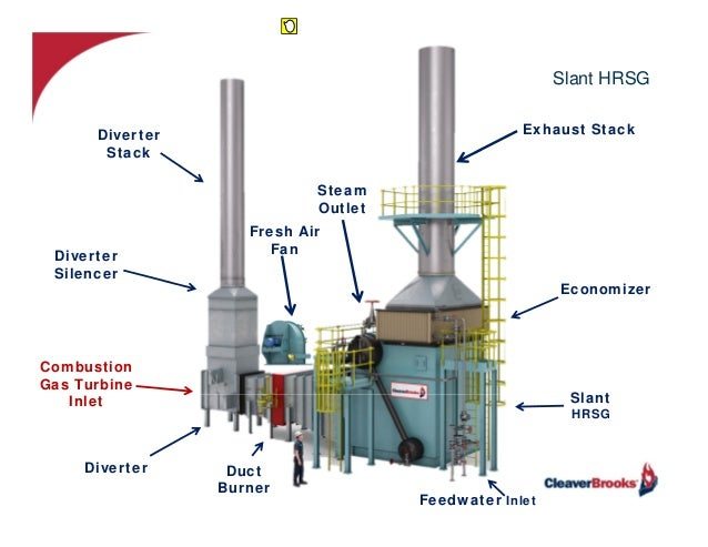 Large Scale Energy Recovery Ppt Hrsg besides Watch further Conventional Pm additionally Understanding Sinter And Sinter Plant Operations in addition Steam Generator Part 1. on heating furnace
