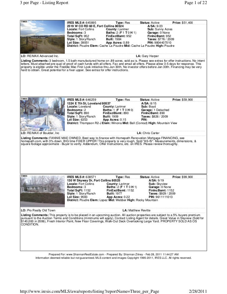 Larimer County Foreclosure Listing Report Feb 28