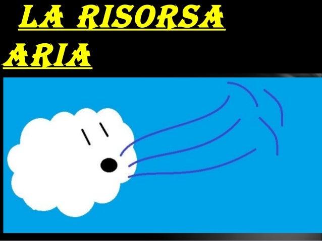 LA RISORSAARIA
