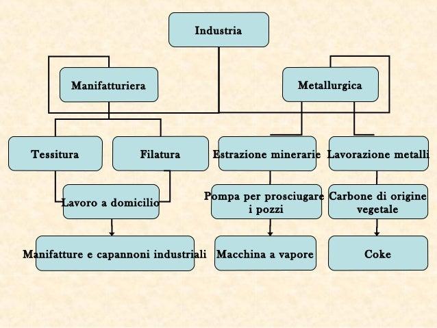 Offerte Di Lavoro A Domicilio Monza Brianza