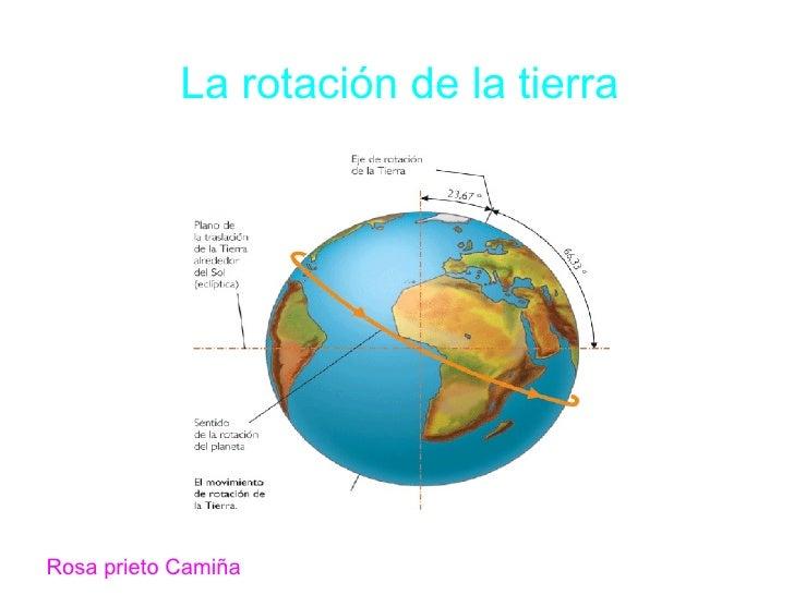 La rotación de la tierra Rosa prieto Camiña