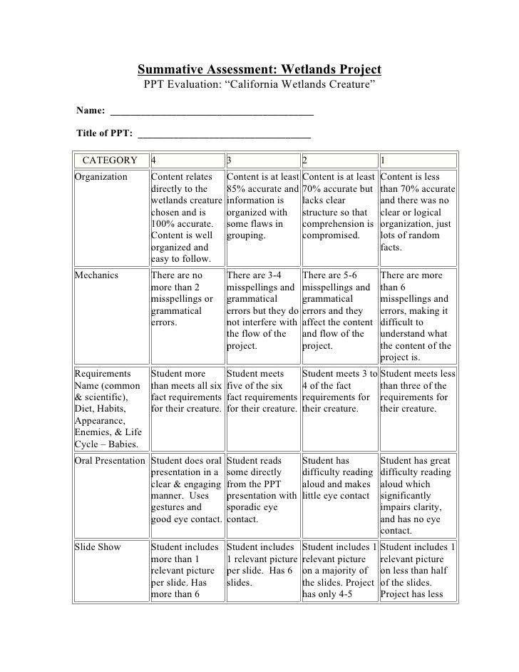 "Summative Assessment: Wetlands Project                   PPT Evaluation: ""California Wetlands Creature""  Name: ___________..."