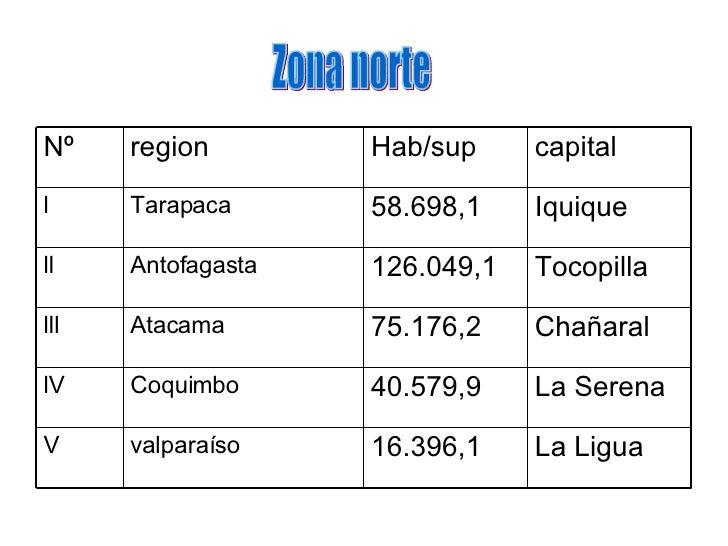 Zona norte La Ligua  16.396,1  valparaíso V La Serena  40.579,9  Coquimbo lV Chañaral  75.176,2  Atacama lll Tocopilla  12...