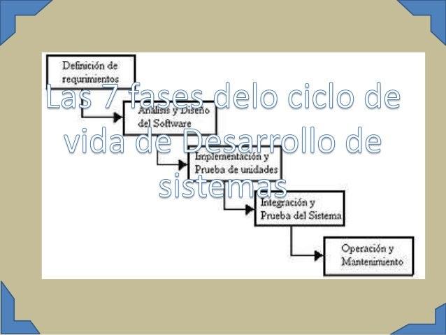 Definición (i:  rcqurimxcntos      ' Pruubg dc] 'Sistema      Opctaci-Sn y  Ïsïzuïlcnímícntc-