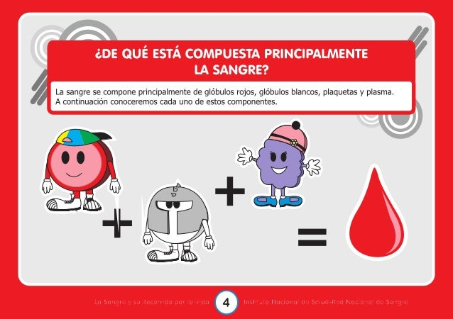 http://image.slidesharecdn.com/lasangreysurecorridoporlavida-150331113601-conversion-gate01/95/la-sangre-y-su-recorrido-por-la-vida-6-638.jpg?cb=1427801896