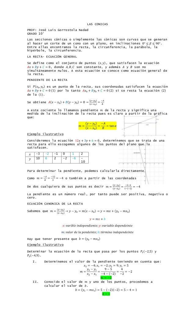 LAS CONICAS PROF: José Luis Gorrostola Nadad GRADO 10° Las secciones cónicas o simplemente las cónicas son curvas que se g...