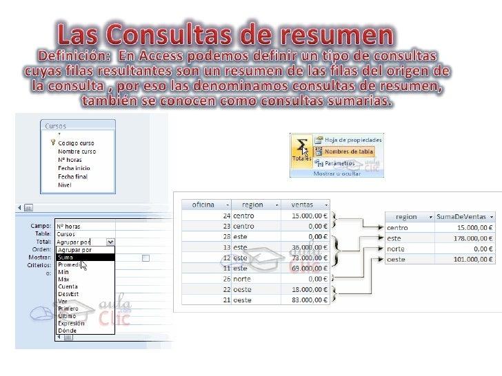 Las consultas de resumen #8