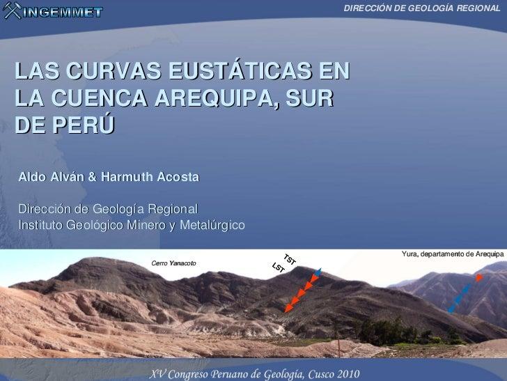 DIRECCIÓN DE GEOLOGÍA REGIONALLAS CURVAS EUSTÁTICAS ENLA CUENCA AREQUIPA, SURDE PERÚAldo Alván & Harmuth AcostaDirección d...
