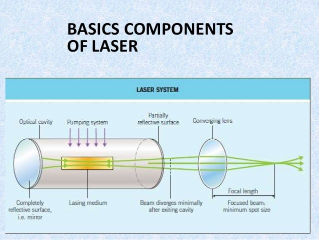 a review of laser processes used Lasers for materials processing cladding is a well-established process used in a variety of industries laser can process large areas rapidly with a high.