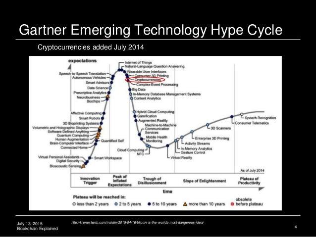 Bitcoin and Blockchain Explained: Cryptocitizen Smartnetwork Trust