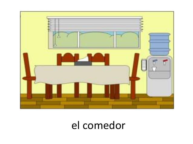 Partes del comedor en ingl s imagui for Comedor en ingles