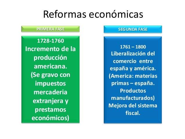 Las reformas borb nicas - Reformas economicas en madrid ...