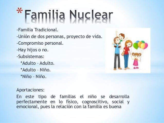 Las relaciones entre diferentes tipos de familia Tipos de familia nuclear