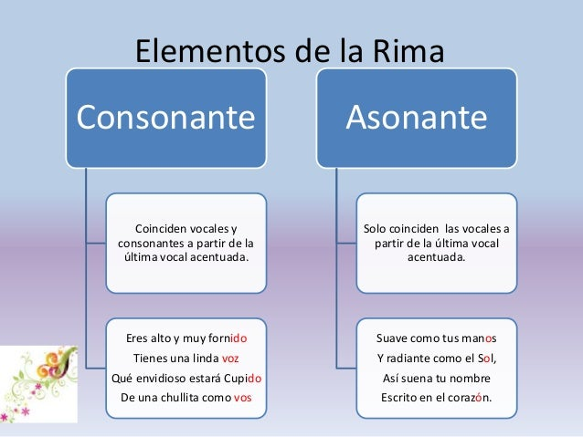 Rimas Asonantes Related Keywords & Suggestions - 5 Rimas Asonantes