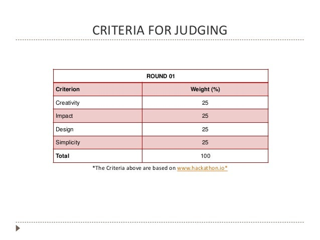 Decorating Contest Judging Criteria Newhairstylesformen2014.com. Hackers  Guidelines For AngelHack Manil 2014
