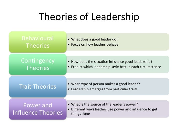 essay on management and leadership styles Essay on Leadership in an Organisation