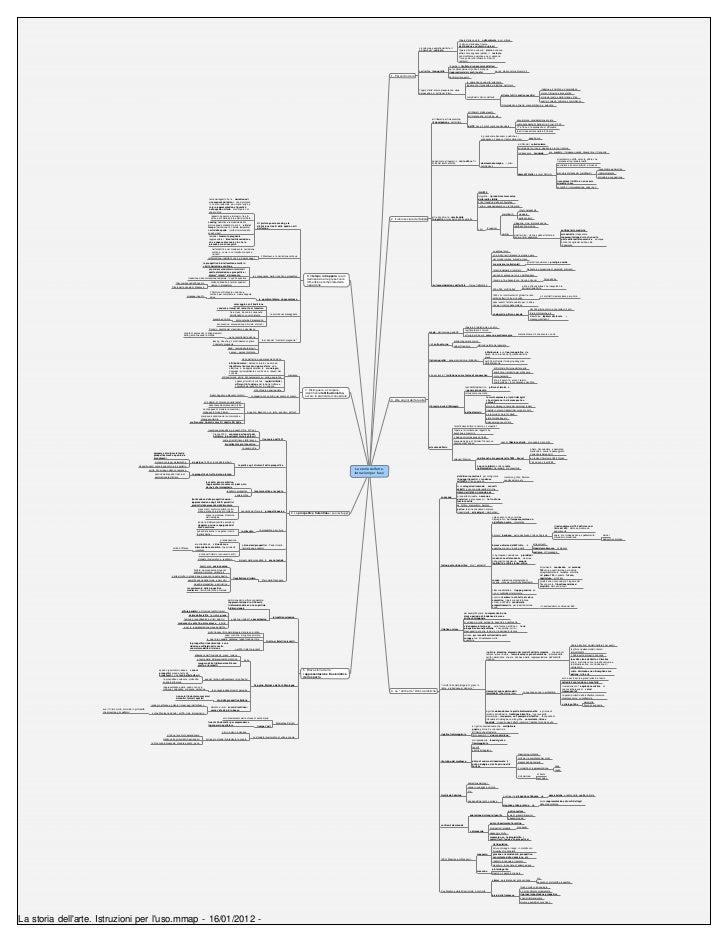La storia dell 39 arte for Adorno storia dell arte