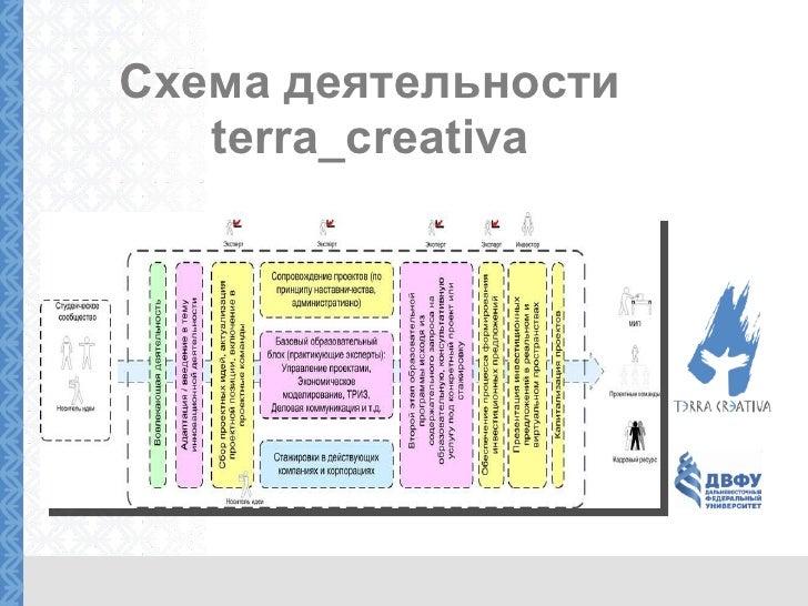 TERRA_CREATIVA