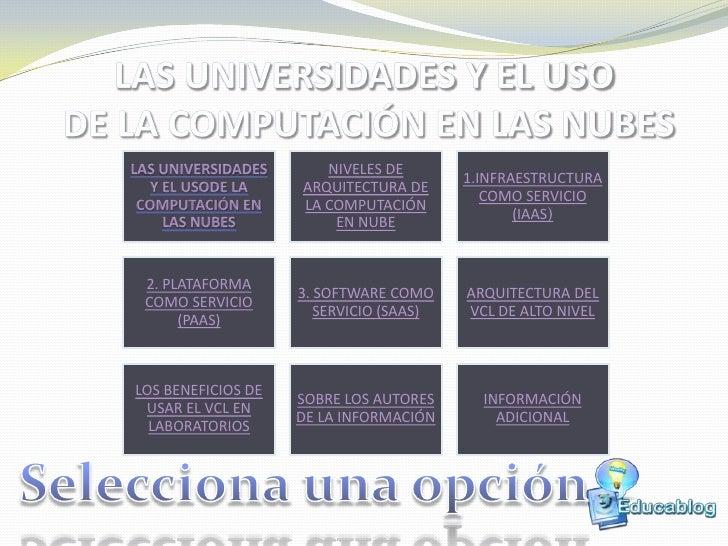 LAS UNIVERSIDADES      NIVELES DE                                         1.INFRAESTRUCTURA   Y EL USODE LA    ARQUITECTUR...