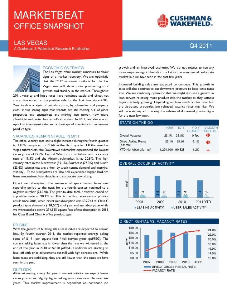 Las Vegas Americas Market Beat Office Q42011