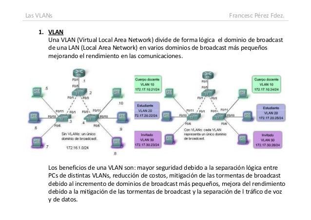 1. VLANUna VLAN (Virtual Local Area Network) divide de forma lógica el dominio de broadcastde una LAN (Local Area Network)...